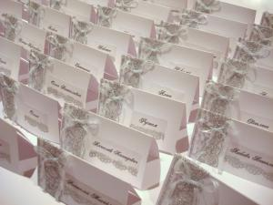 Заказать банкетные карточки в нижнем Новгороде