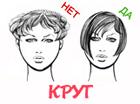 Типы лица характеристика